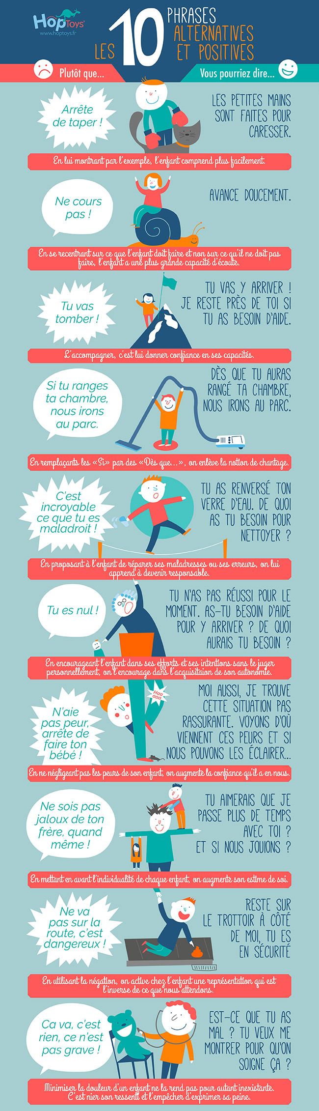infographie-phrases_blog-1
